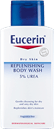 Replenishing_Body_Wash_5Urea