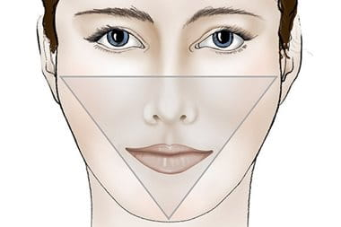 Young skin: the triangle of beauty